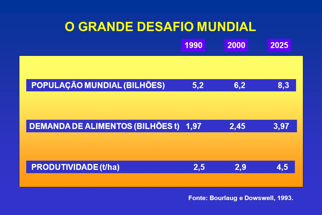 O GRANDE DESAFIO MUNDIAL