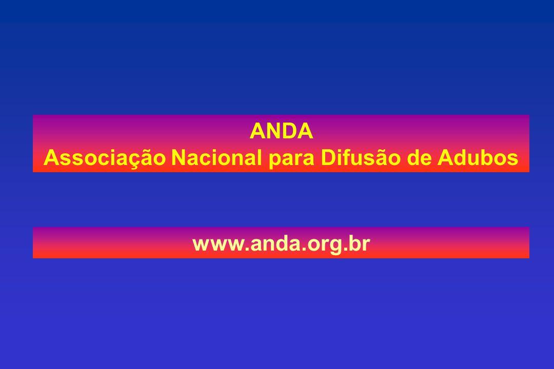 Associação Nacional para Difusão de Adubos