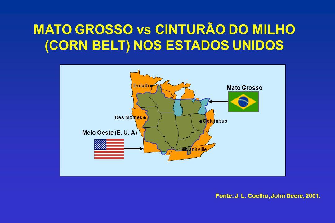 MATO GROSSO vs CINTURÃO DO MILHO (CORN BELT) NOS ESTADOS UNIDOS
