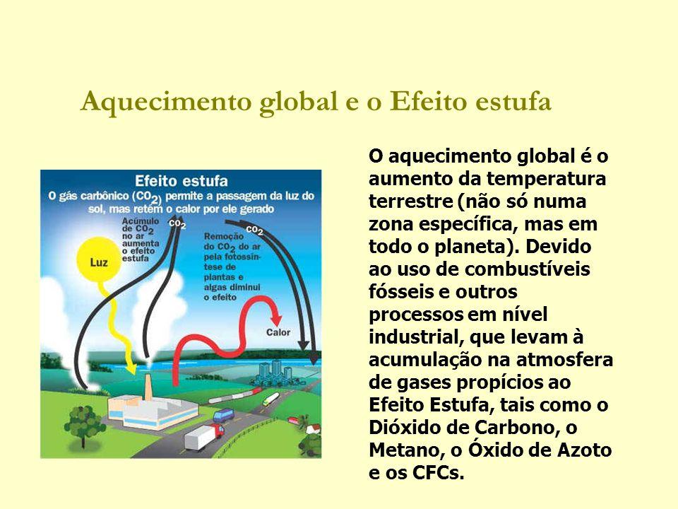 Aquecimento global e o Efeito estufa