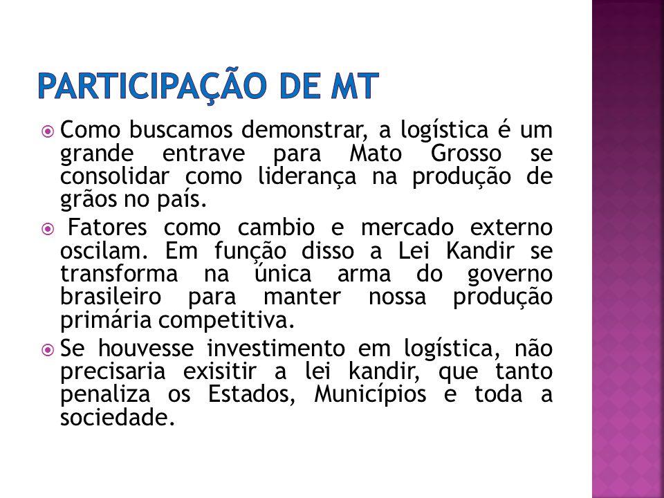 PARTICIPAÇÃO DE MT