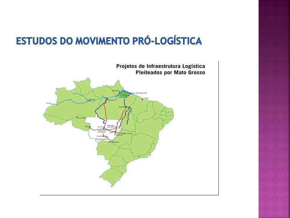 Estudos do movimento Pró-Logística