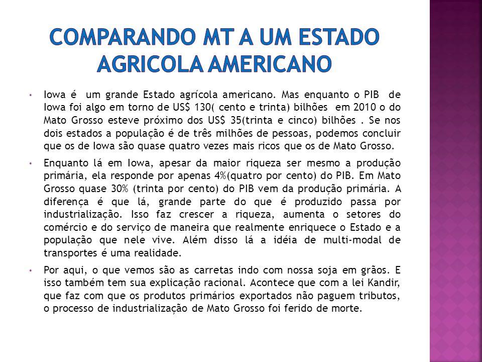 Comparando mt a um estado agricola americano