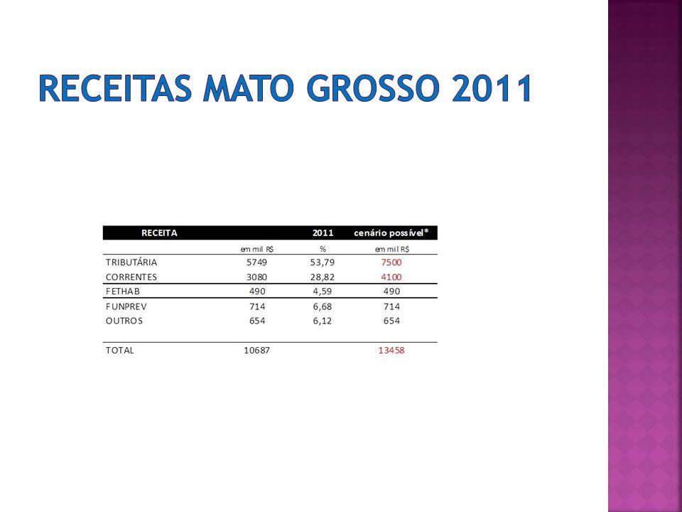 RECEITAS MATO GROSSO 2011
