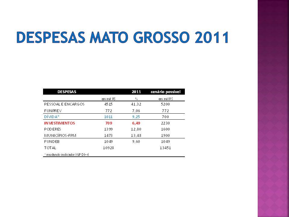 DESPESAS MATO GROSSO 2011