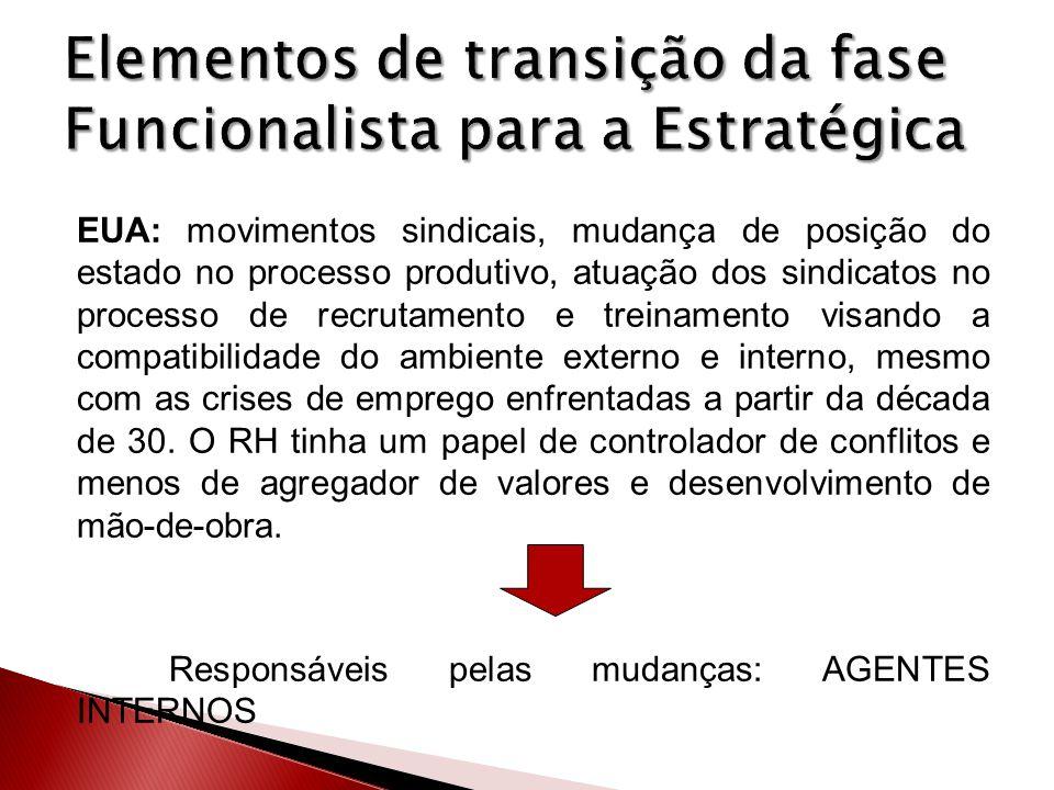 Elementos de transição da fase Funcionalista para a Estratégica