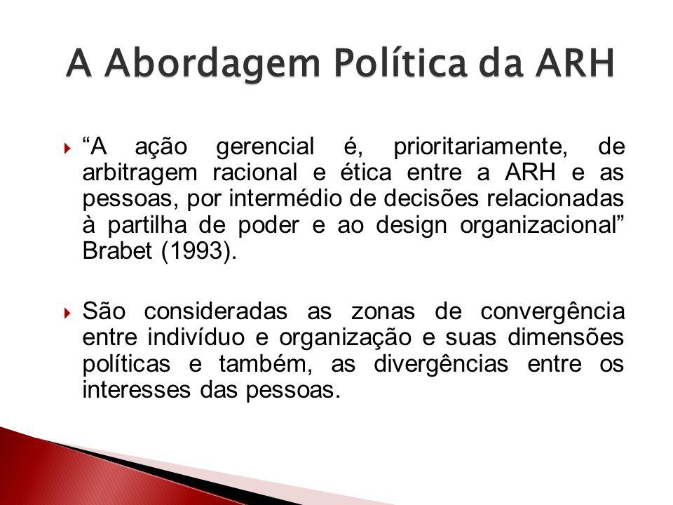 A Abordagem Política da ARH