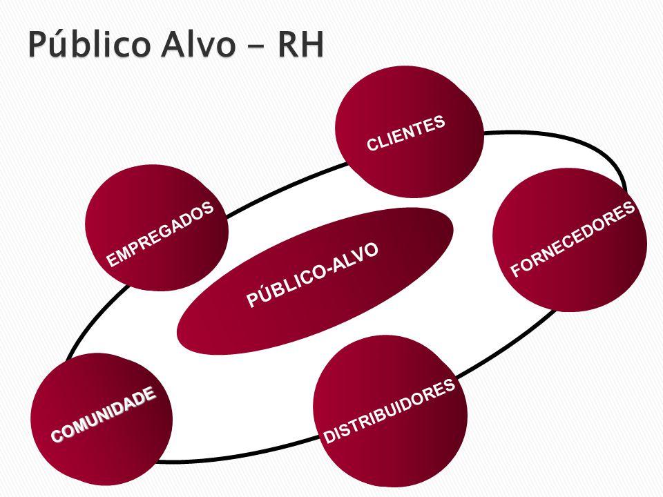 Público Alvo - RH PÚBLICO-ALVO CLIENTES EMPREGADOS FORNECEDORES
