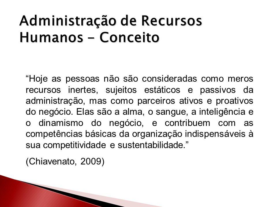 Administração de Recursos Humanos - Conceito