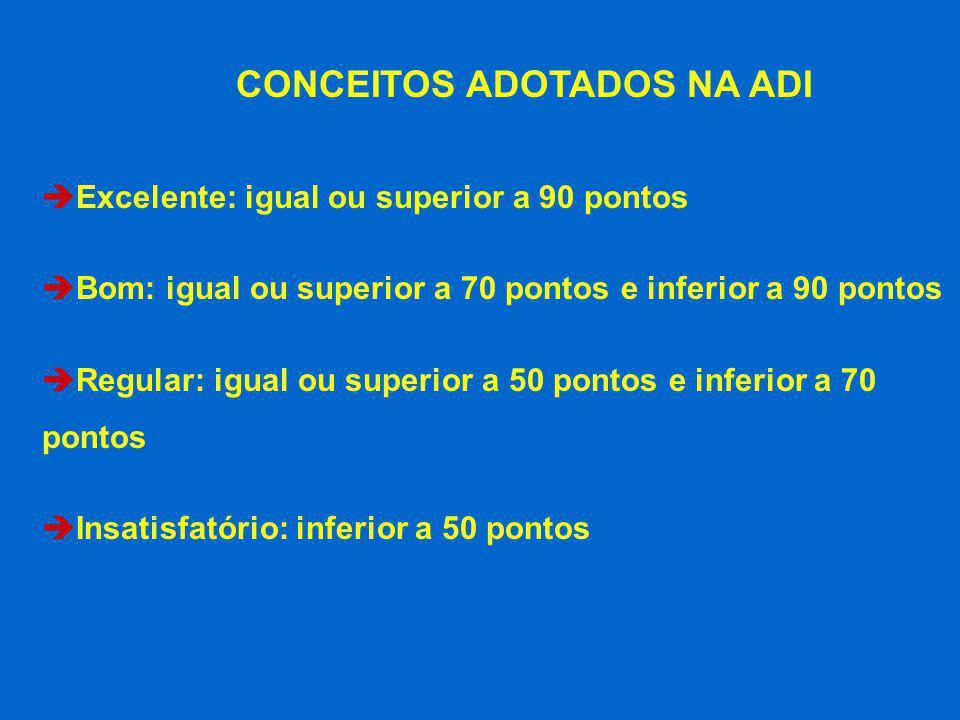 CONCEITOS ADOTADOS NA ADI