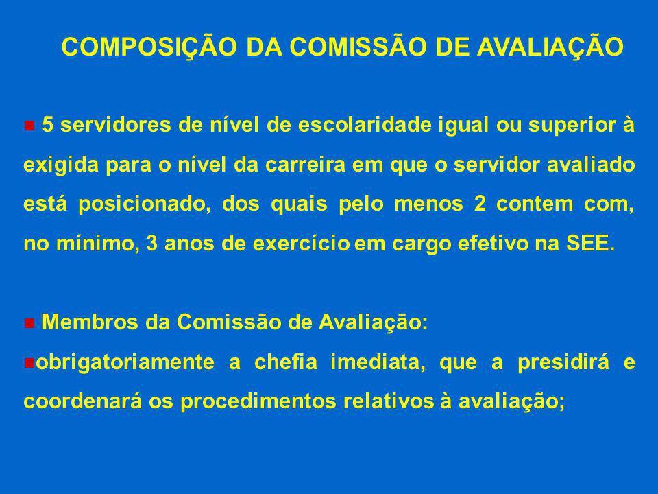 COMPOSIÇÃO DA COMISSÃO DE AVALIAÇÃO
