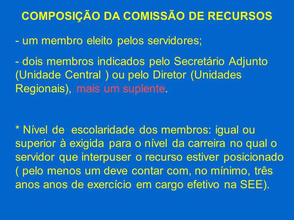 COMPOSIÇÃO DA COMISSÃO DE RECURSOS