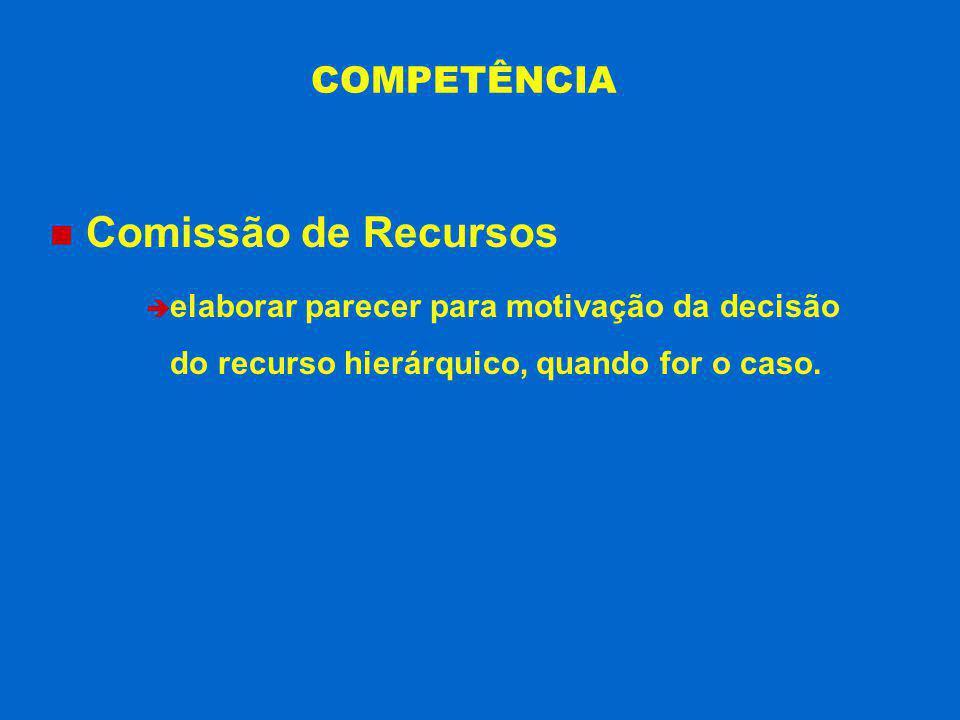 Comissão de Recursos COMPETÊNCIA