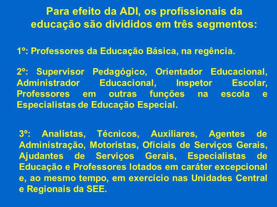 Para efeito da ADI, os profissionais da educação são divididos em três segmentos: