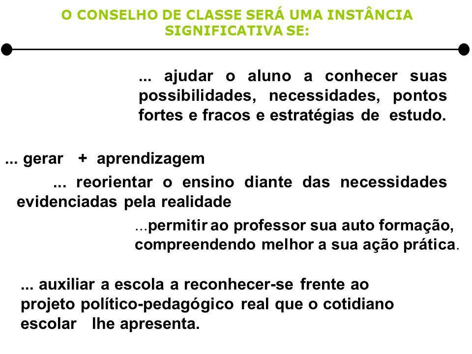 O CONSELHO DE CLASSE SERÁ UMA INSTÂNCIA SIGNIFICATIVA SE: