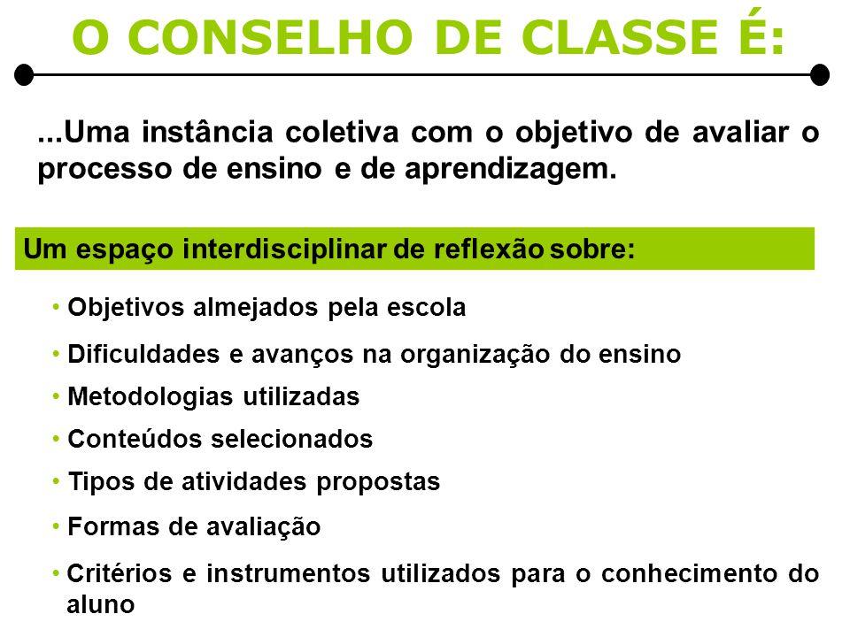 O CONSELHO DE CLASSE É: ...Uma instância coletiva com o objetivo de avaliar o processo de ensino e de aprendizagem.