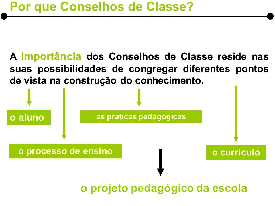as práticas pedagógicas o projeto pedagógico da escola