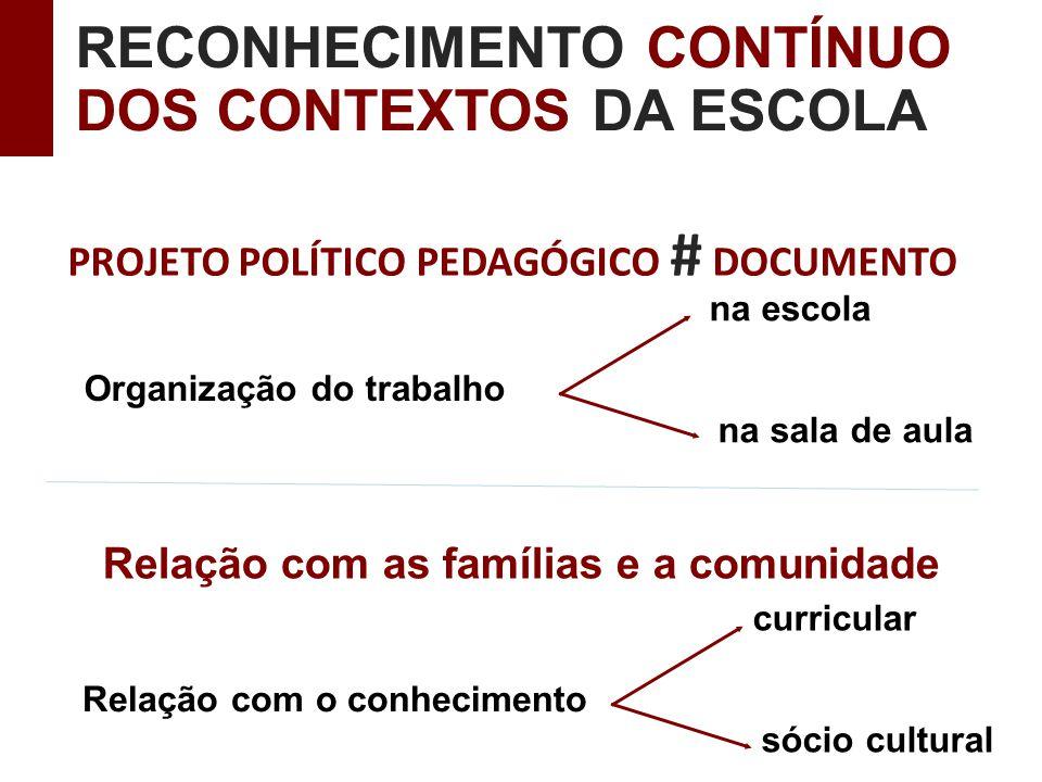 PROJETO POLÍTICO PEDAGÓGICO # DOCUMENTO