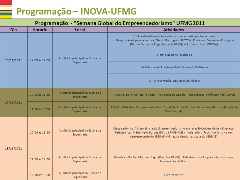 Programação - Semana Global do Empreendedorismo UFMG 2011