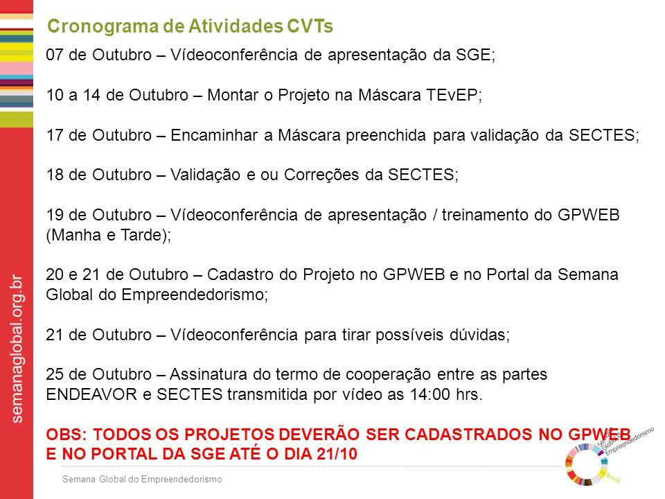 Cronograma de Atividades CVTs