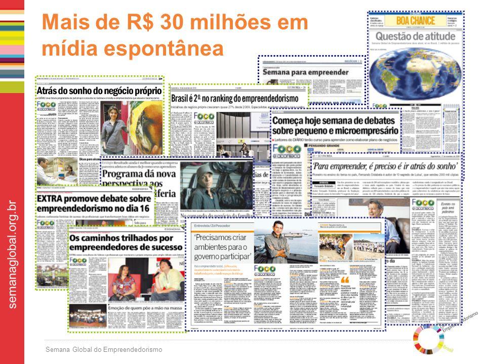 Mais de R$ 30 milhões em mídia espontânea