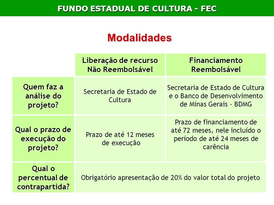 Modalidades FUNDO ESTADUAL DE CULTURA - FEC Liberação de recurso