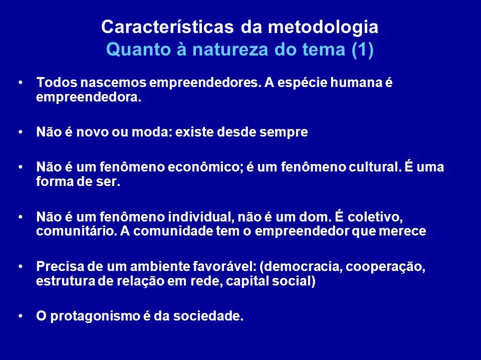Características da metodologia Quanto à natureza do tema (1)