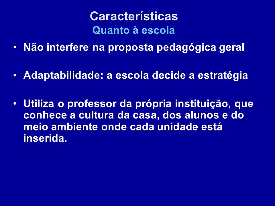 Características Quanto à escola