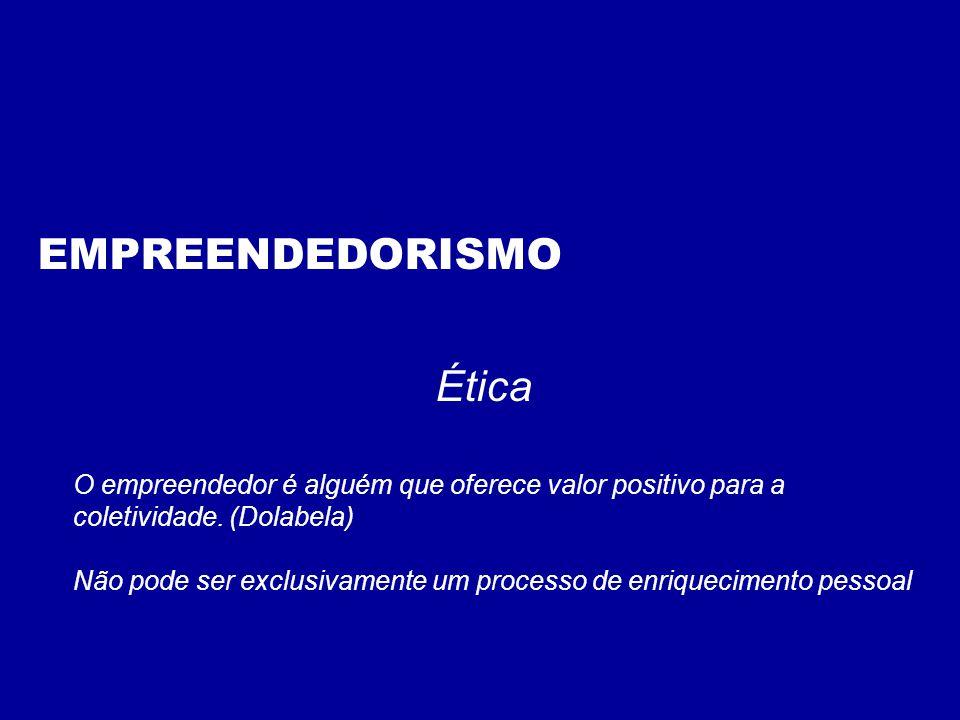 EMPREENDEDORISMO Ética