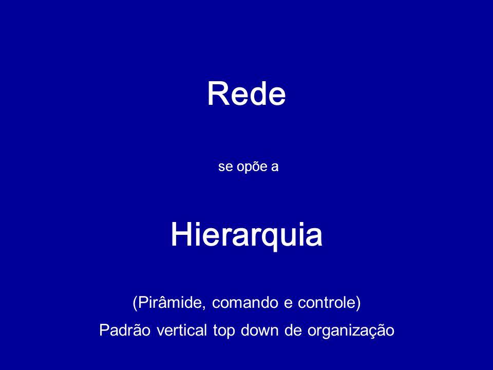 Rede Hierarquia (Pirâmide, comando e controle)