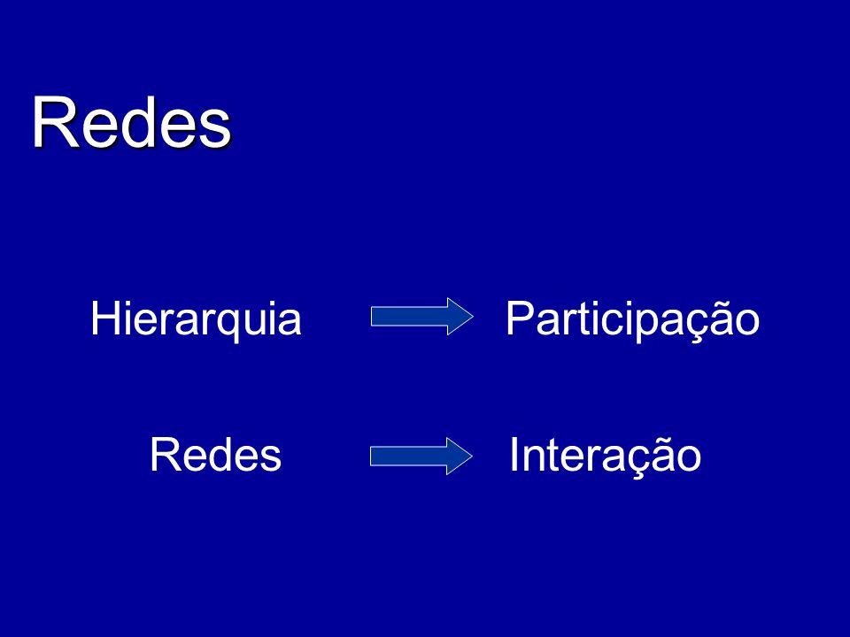 Hierarquia Participação