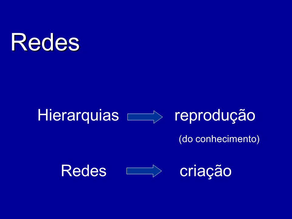 Hierarquias reprodução