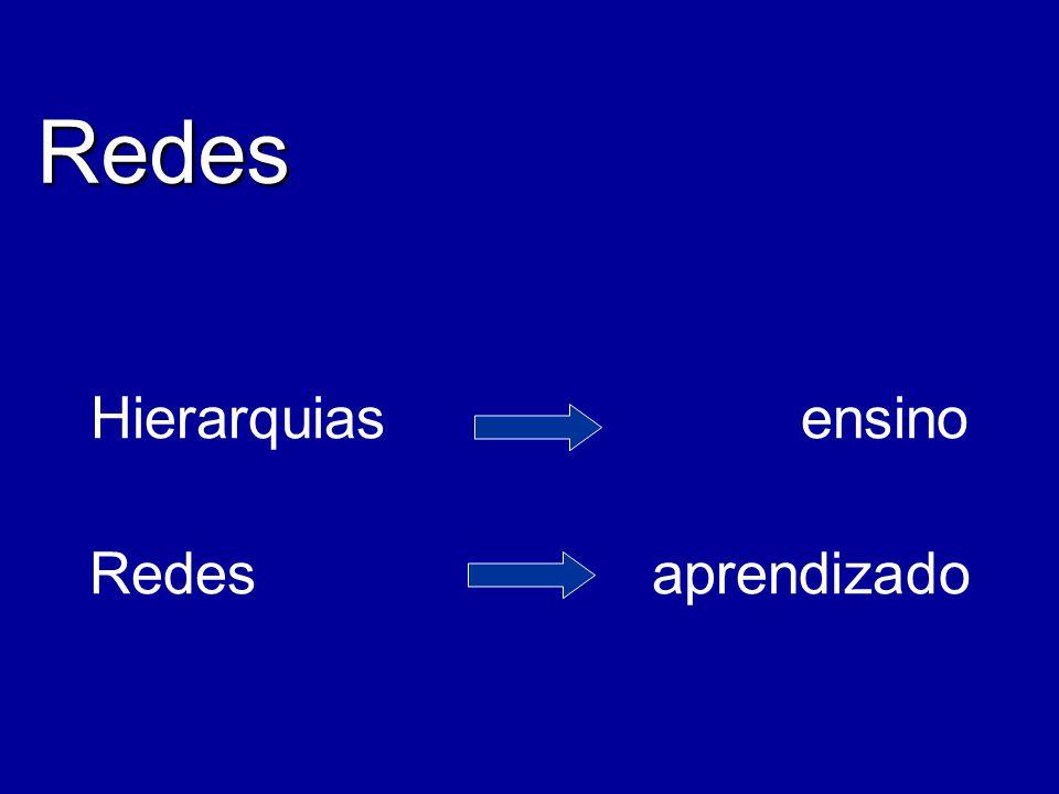 Redes Hierarquias ensino Redes aprendizado