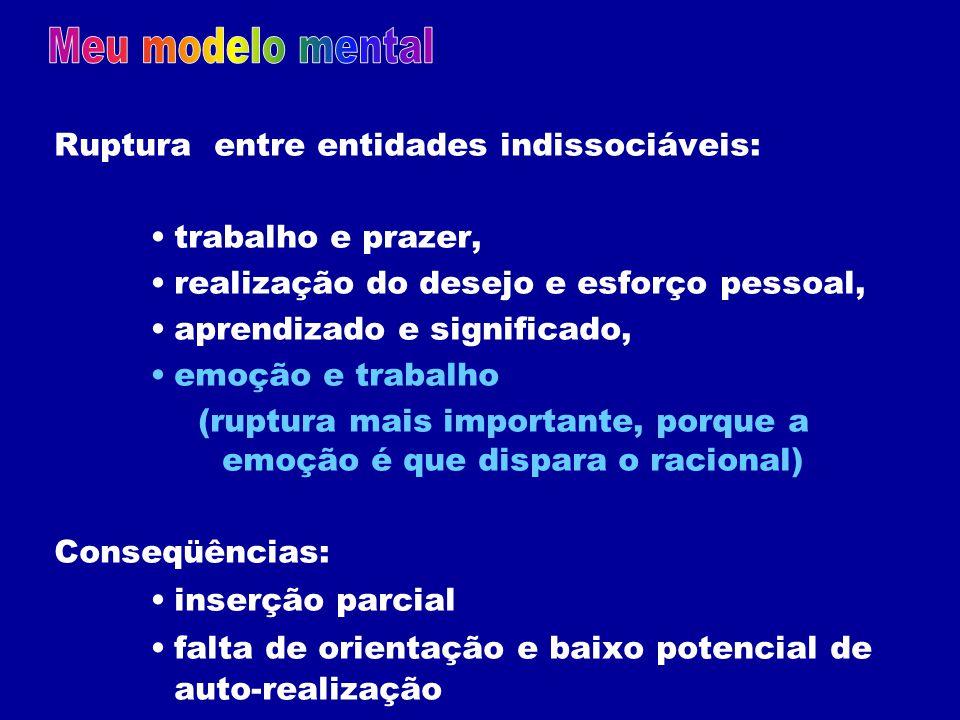 Meu modelo mental Ruptura entre entidades indissociáveis: