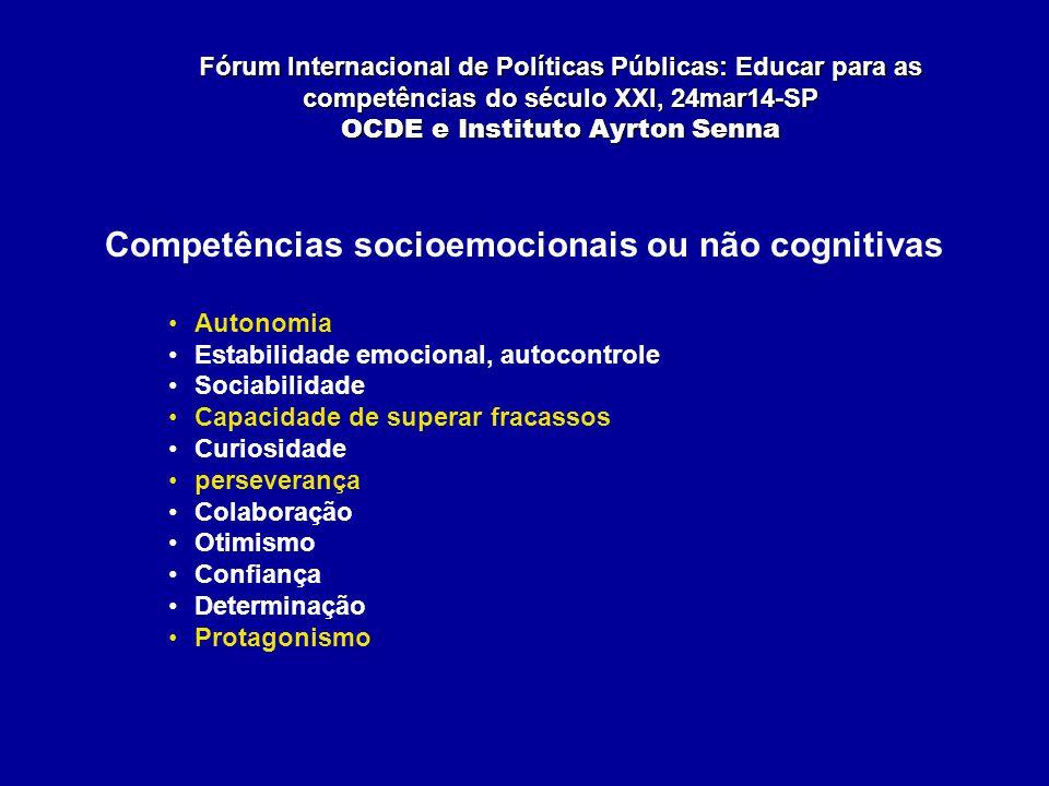 Competências socioemocionais ou não cognitivas