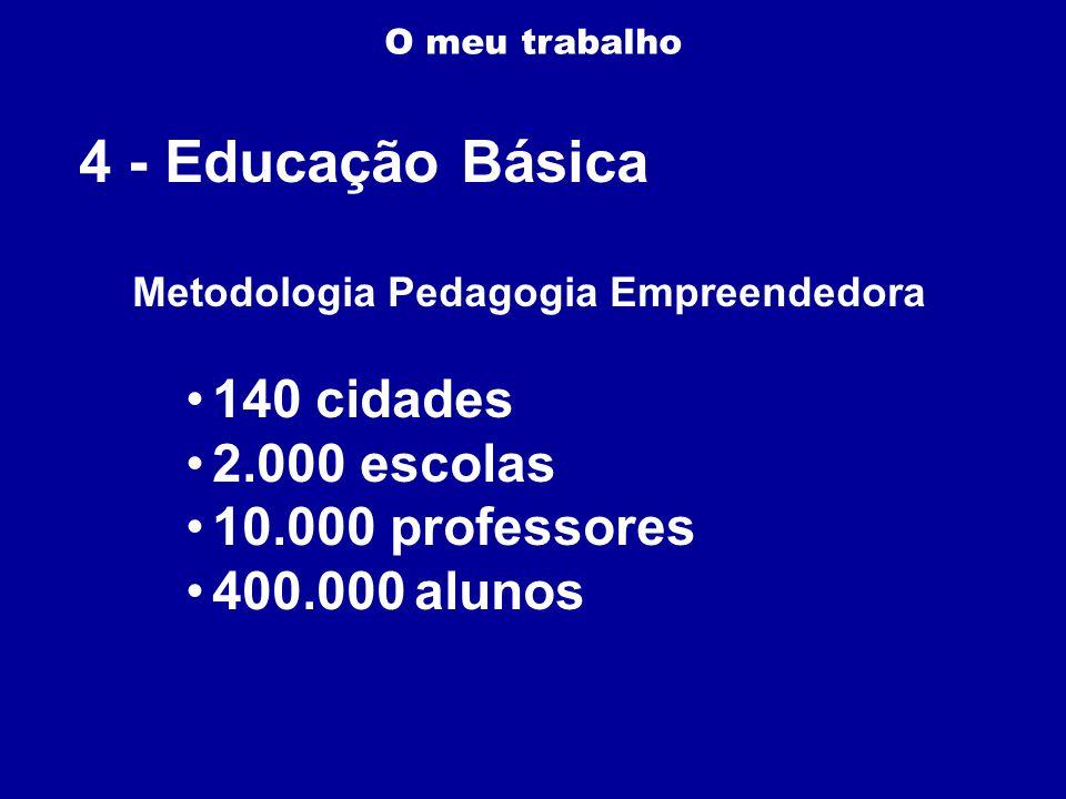 4 - Educação Básica 140 cidades 2.000 escolas 10.000 professores
