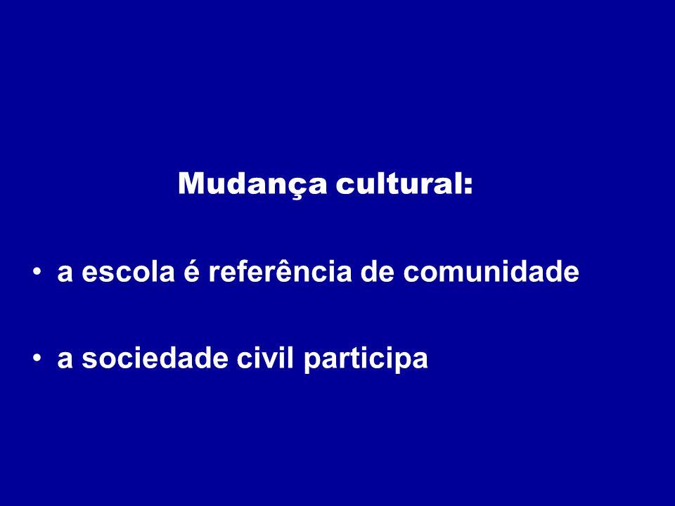 Mudança cultural: a escola é referência de comunidade a sociedade civil participa