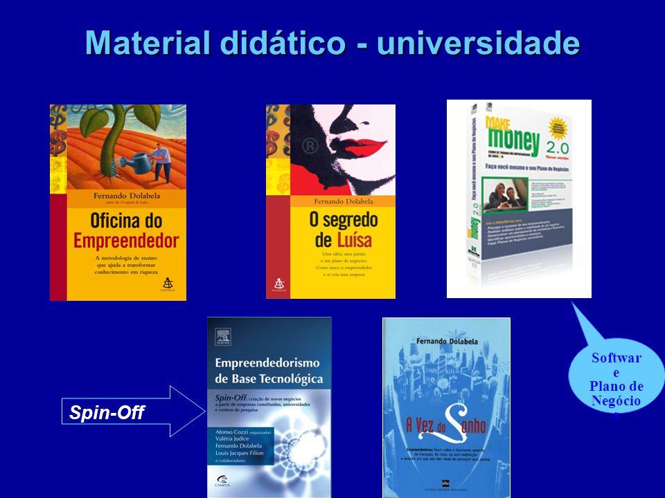 Material didático - universidade