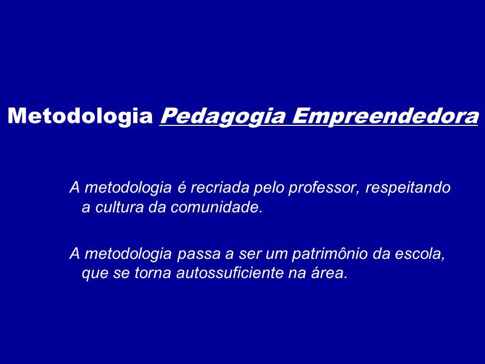 Metodologia Pedagogia Empreendedora