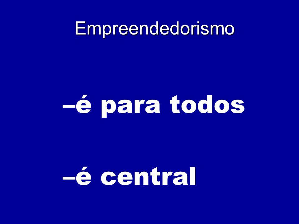 Empreendedorismo é para todos é central
