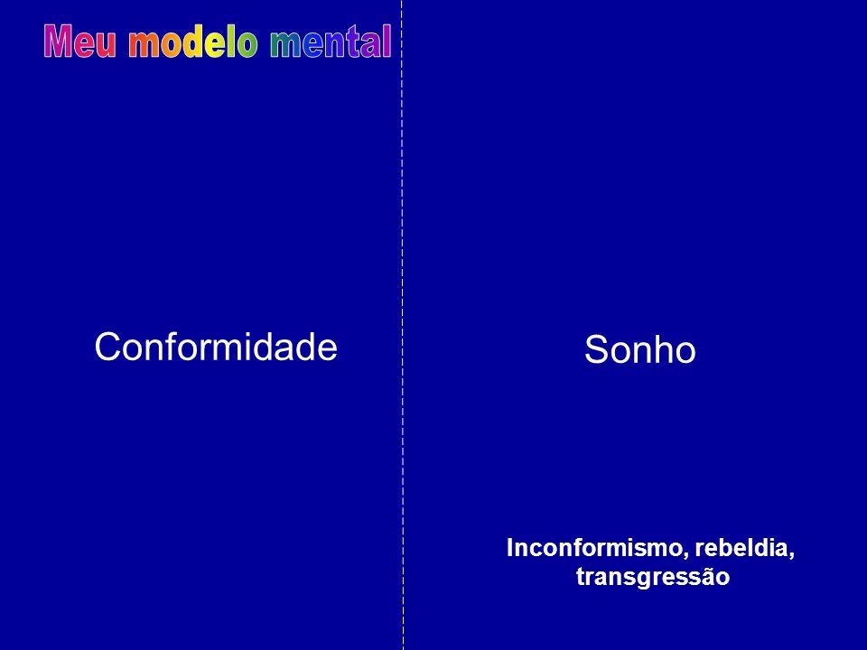 Inconformismo, rebeldia,