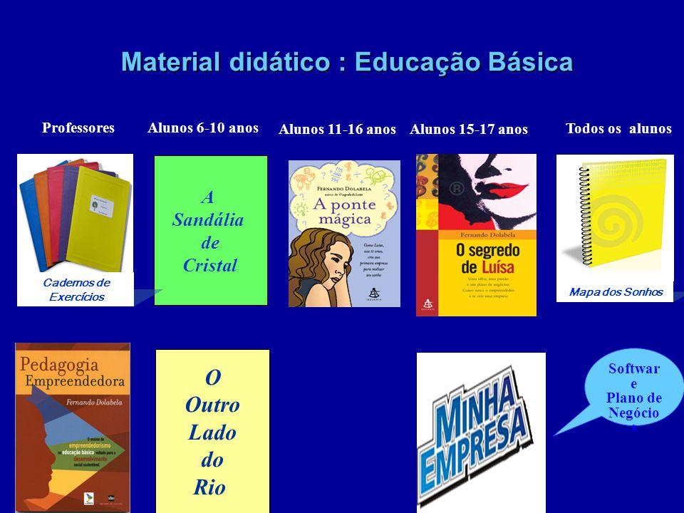 Material didático : Educação Básica