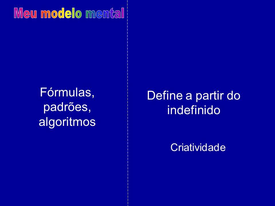 Meu modelo mental Fórmulas, Define a partir do padrões, indefinido