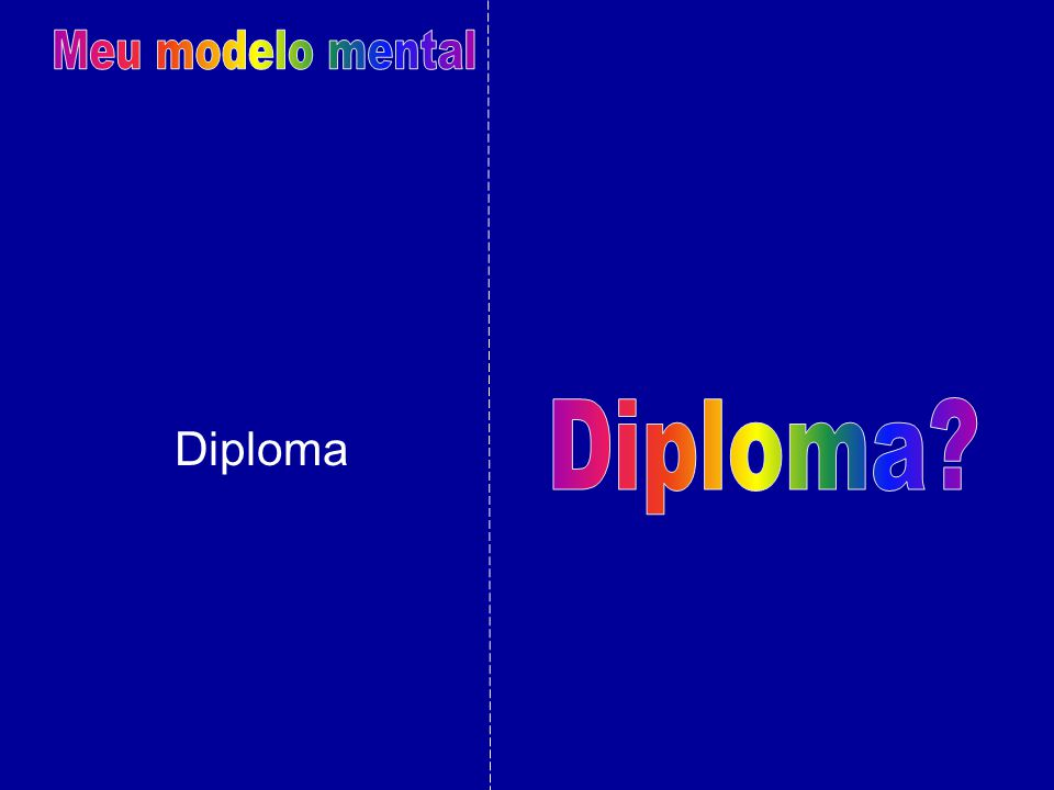 Meu modelo mental Diploma