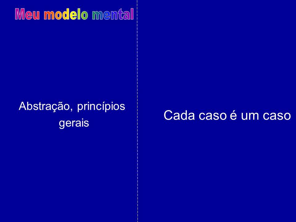 Meu modelo mental Cada caso é um caso Abstração, princípios gerais