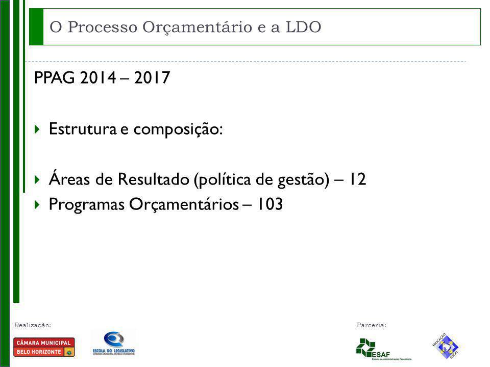 O Processo Orçamentário e a LDO