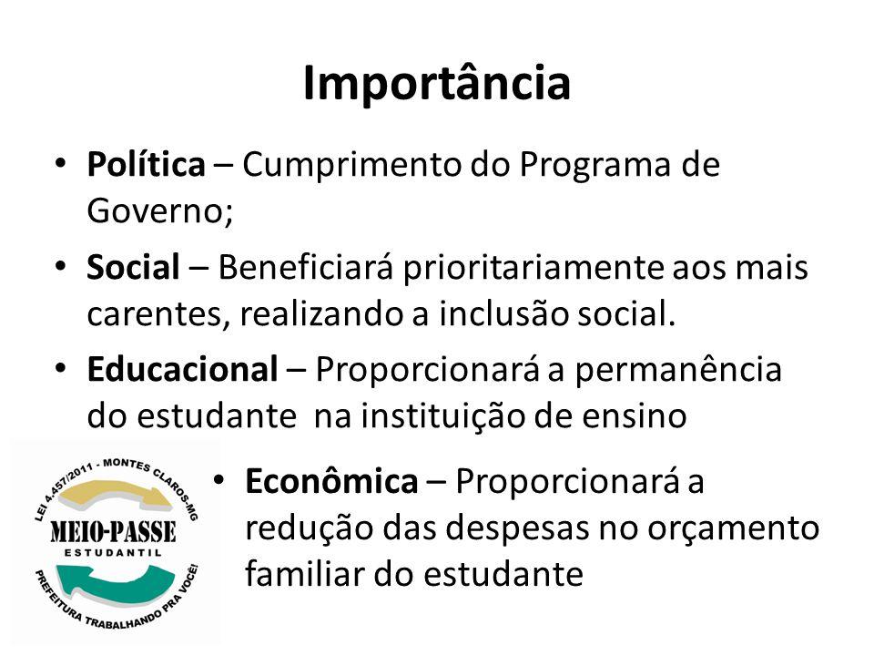 Importância Política – Cumprimento do Programa de Governo;