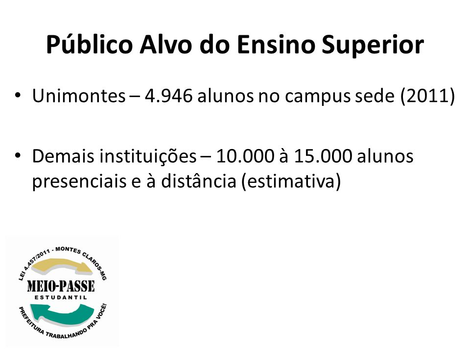 Público Alvo do Ensino Superior