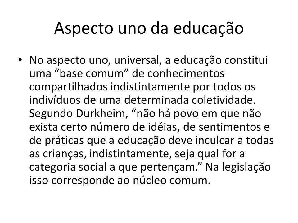 Aspecto uno da educação