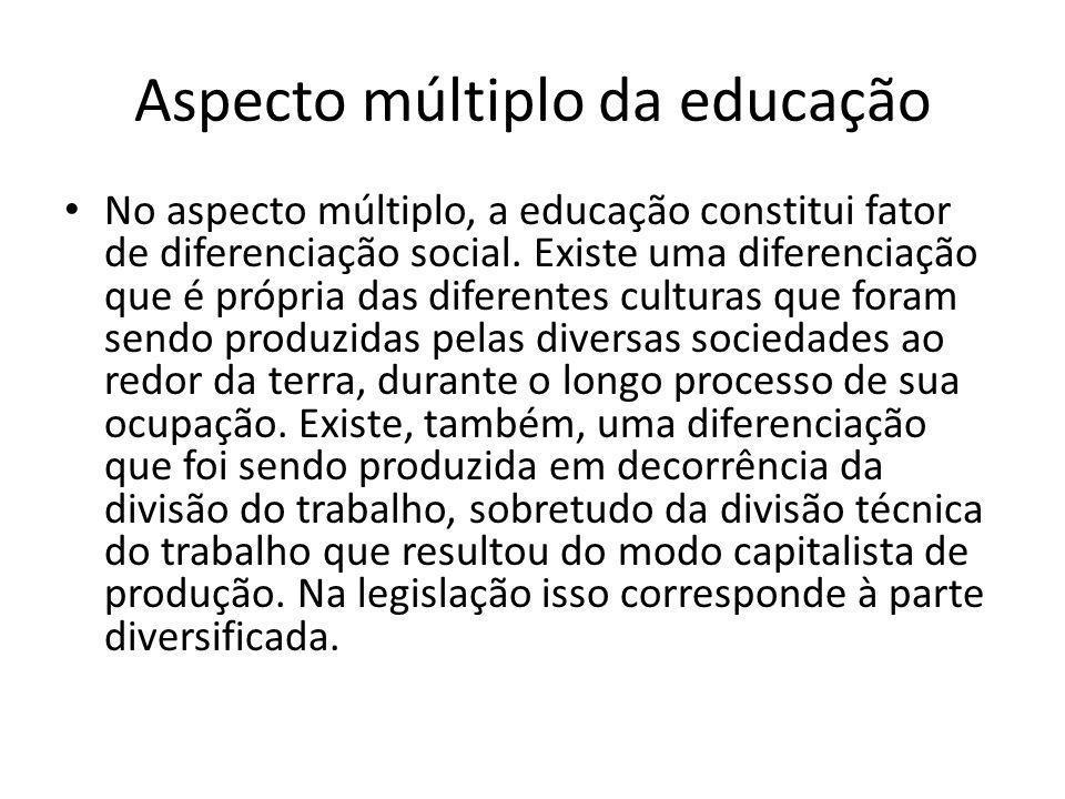 Aspecto múltiplo da educação